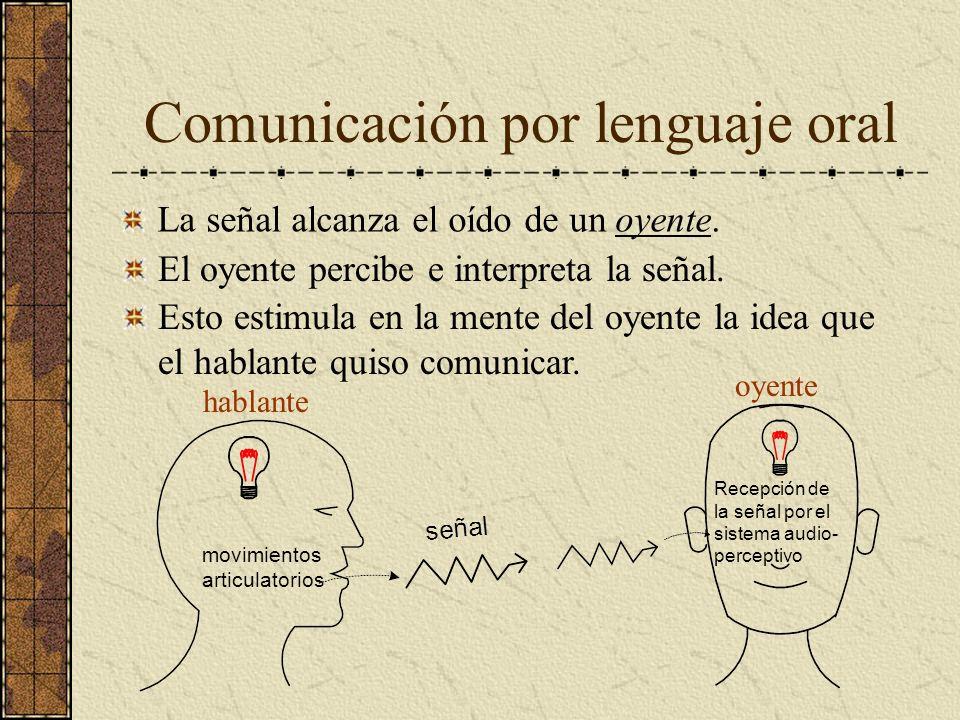 Comunicación por lenguaje oral La señal alcanza el oído de un oyente. hablante movimientos articulatorios El oyente percibe e interpreta la señal. Rec