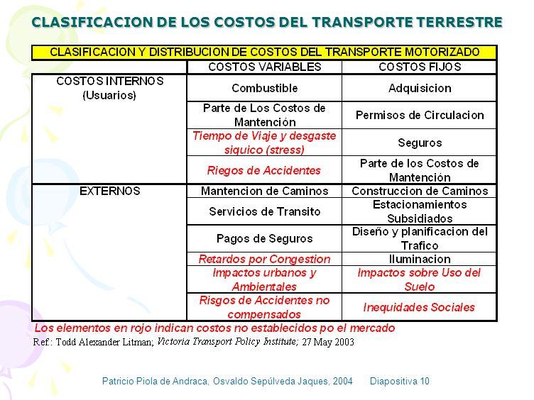 Incidencia e Impactos del Transporte Terrestre El transporte terrestre representa en Chile, aproximadamente, un 95% del transporte de pasajeros y un 8