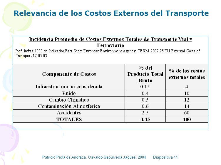 CLASIFICACION DE LOS COSTOS DEL TRANSPORTE TERRESTRE Patricio Piola de Andraca, Osvaldo Sepúlveda Jaques, 2004 Diapositiva 10