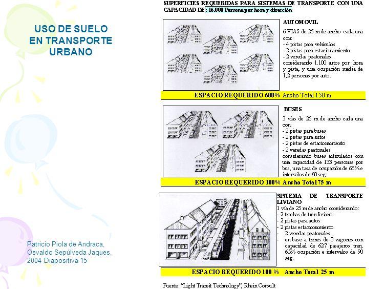 Costos Externos Promedio en Euros por 1000 pas-km o por 1000 ton-km Ref. Infras 2000 en Indicador Fact Sheet European Environment Agency: TERM 2002 25