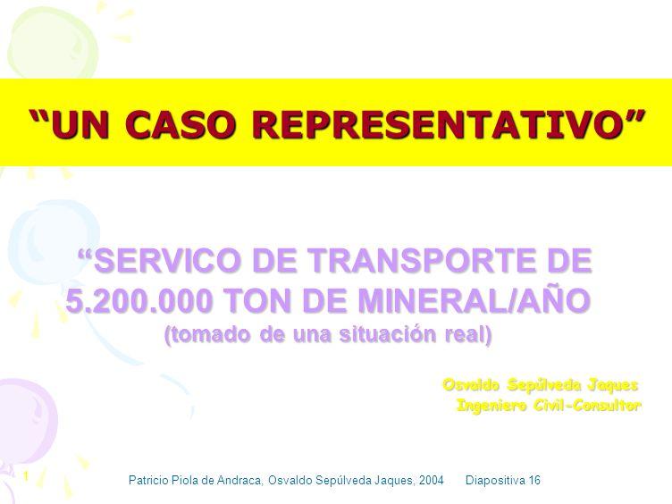 USO DE SUELO EN TRANSPORTE URBANO Patricio Piola de Andraca, Osvaldo Sepúlveda Jaques, 2004 Diapositiva 15