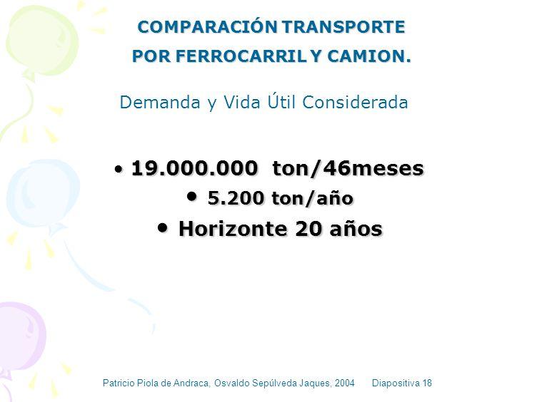 El Servicio de Transporte de Carga se hace POR FERROCARRIL; El Servicio de Transporte de Carga se hace POR FERROCARRIL; Se compara el servicio actual