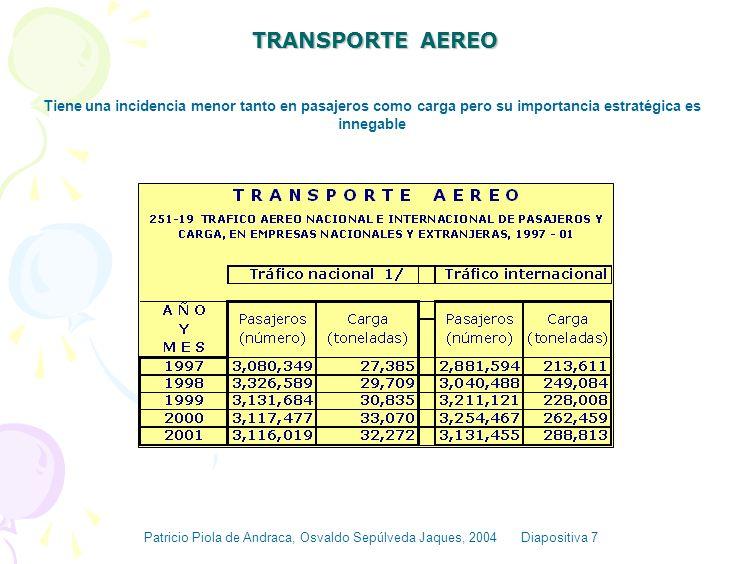 Estadísticas de Transporte Chile Fuente: Preparado por el autor en base a diversas fuentes oficiales Patricio Piola de Andraca, Osvaldo Sepúlveda Jaqu