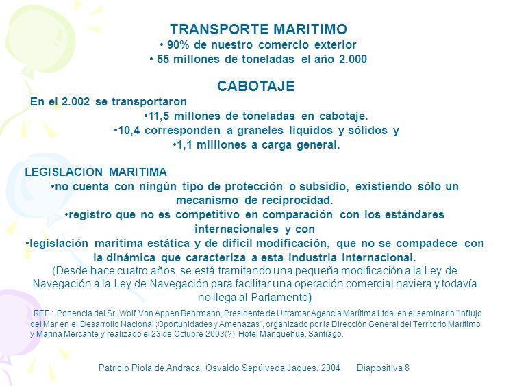 TRANSPORTE AEREO Tiene una incidencia menor tanto en pasajeros como carga pero su importancia estratégica es innegable Patricio Piola de Andraca, Osva