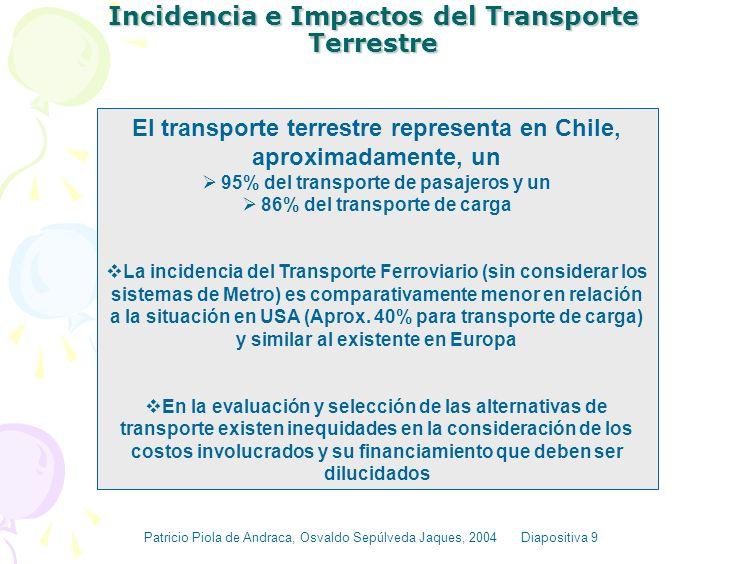 TRANSPORTE MARITIMO 90% de nuestro comercio exterior 55 millones de toneladas el año 2.000 CABOTAJE En el 2.002 se transportaron 11,5 millones de tone