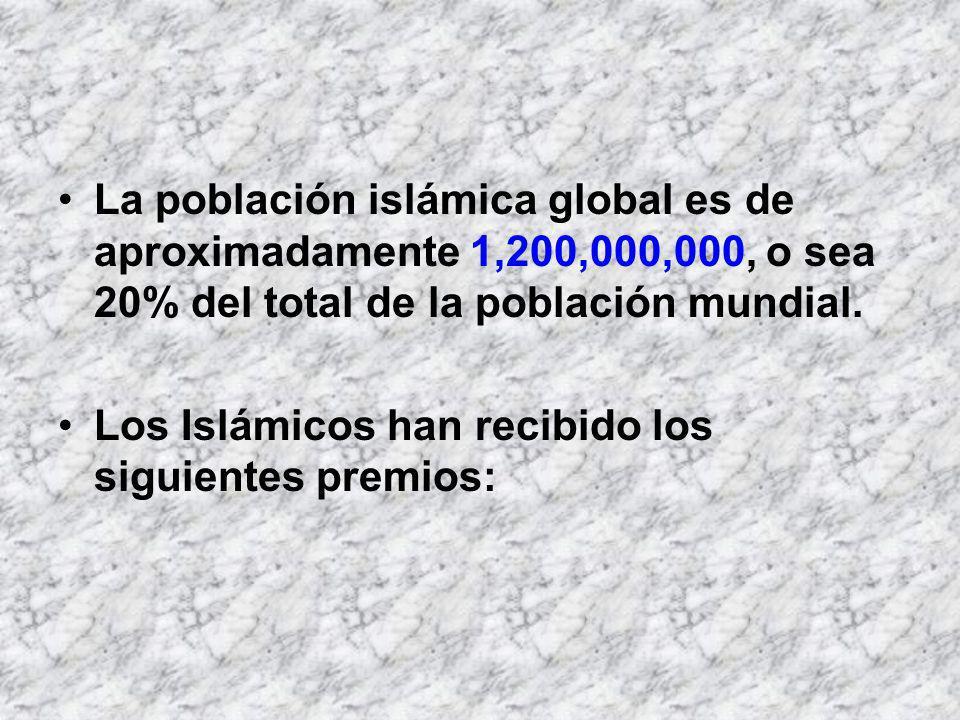La población islámica global es de aproximadamente 1,200,000,000, o sea 20% del total de la población mundial. Los Islámicos han recibido los siguient