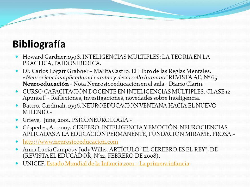 Bibliografía Howard Gardner, 1998, INTELIGENCIAS MULTIPLES: LA TEORIA EN LA PRACTICA, PAIDOS IBERICA. Dr. Carlos Logatt Grabner – Marita Castro, El Li