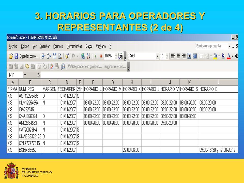 3. HORARIOS PARA OPERADORES Y REPRESENTANTES (2 de 4)