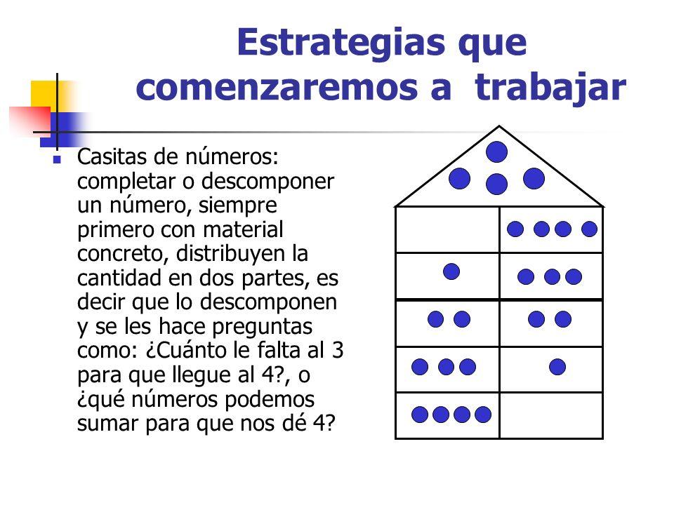 Estrategias que comenzaremos a trabajar Casitas de números: completar o descomponer un número, siempre primero con material concreto, distribuyen la c