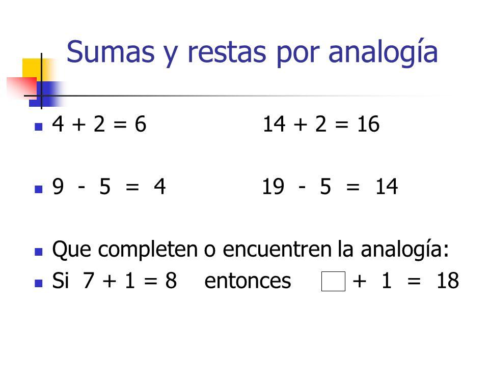 Sumas y restas por analogía 4 + 2 = 6 14 + 2 = 16 9 - 5 = 4 19 - 5 = 14 Que completen o encuentren la analogía: Si 7 + 1 = 8 entonces + 1 = 18