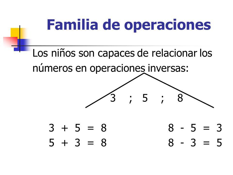 Familia de operaciones Los niños son capaces de relacionar los números en operaciones inversas: 3 ; 5 ; 8 3 + 5 = 8 8 - 5 = 3 5 + 3 = 8 8 - 3 = 5