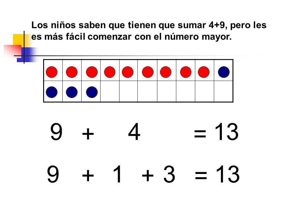 Los niños saben que tienen que sumar 4+9, pero les es más fácil comenzar con el número mayor. + = + + = 9413 9 13