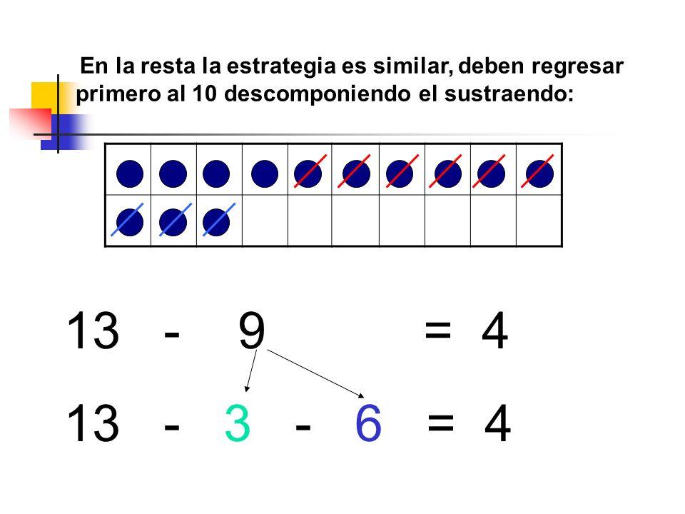 En la resta la estrategia es similar, deben regresar primero al 10 descomponiendo el sustraendo: 13 - 9 = 4 13 - 3 - 6 = 4
