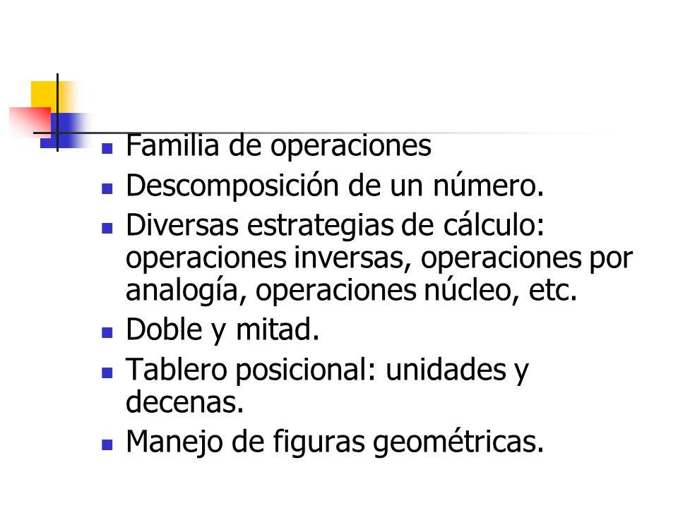 Familia de operaciones Descomposición de un número. Diversas estrategias de cálculo: operaciones inversas, operaciones por analogía, operaciones núcle