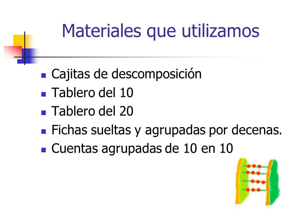 Materiales que utilizamos Cajitas de descomposición Tablero del 10 Tablero del 20 Fichas sueltas y agrupadas por decenas. Cuentas agrupadas de 10 en 1