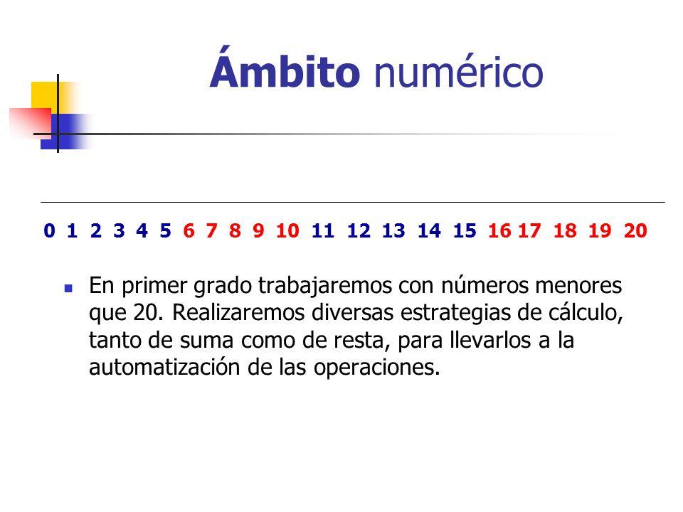Ámbito numérico 0 1 2 3 4 5 6 7 8 9 10 11 12 13 14 15 16 17 18 19 20 En primer grado trabajaremos con números menores que 20. Realizaremos diversas es