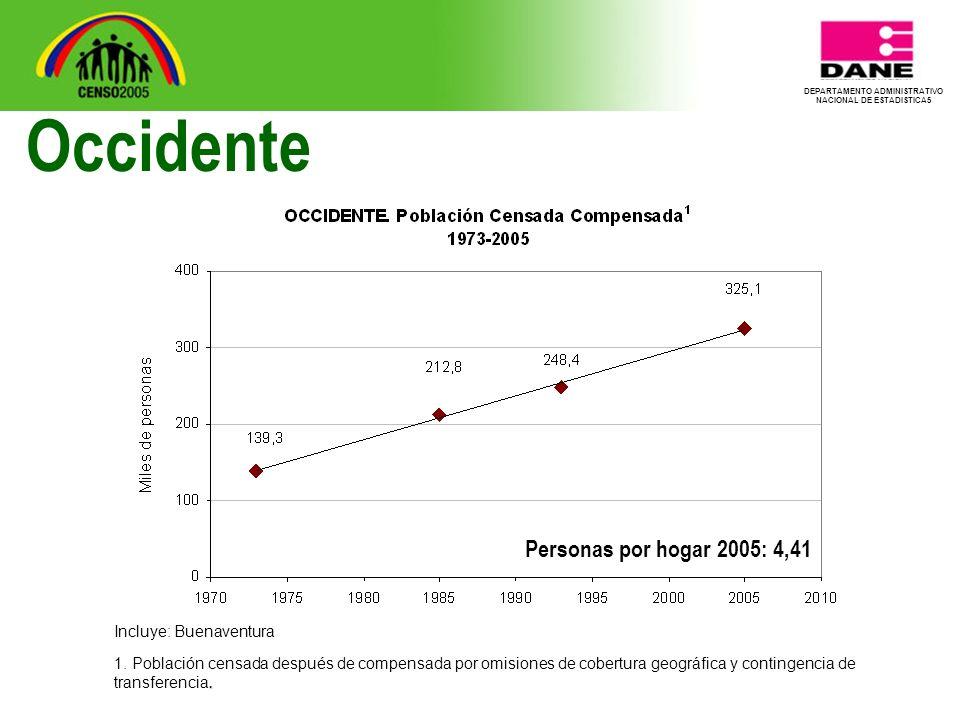 DEPARTAMENTO ADMINISTRATIVO NACIONAL DE ESTADISTICA5 Occidente Personas por hogar 2005: 4,41 Incluye: Buenaventura.