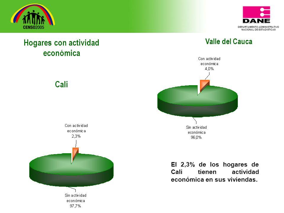 DEPARTAMENTO ADMINISTRATIVO NACIONAL DE ESTADISTICA5 Valle del Cauca El 2,3% de los hogares de Cali tienen actividad económica en sus viviendas.