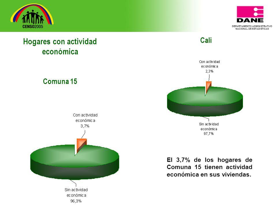 DEPARTAMENTO ADMINISTRATIVO NACIONAL DE ESTADISTICA5 Cali El 3,7% de los hogares de Comuna 15 tienen actividad económica en sus viviendas.
