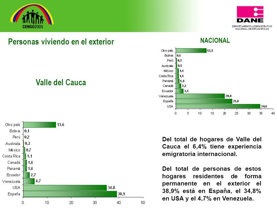 DEPARTAMENTO ADMINISTRATIVO NACIONAL DE ESTADISTICA5 NACIONAL Del total de hogares de Valle del Cauca el 6,4% tiene experiencia emigratoria internacional.