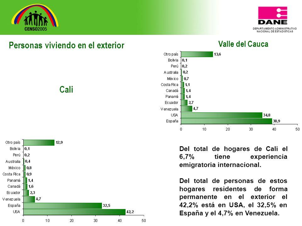 DEPARTAMENTO ADMINISTRATIVO NACIONAL DE ESTADISTICA5 Valle del Cauca Del total de hogares de Cali el 6,7% tiene experiencia emigratoria internacional.