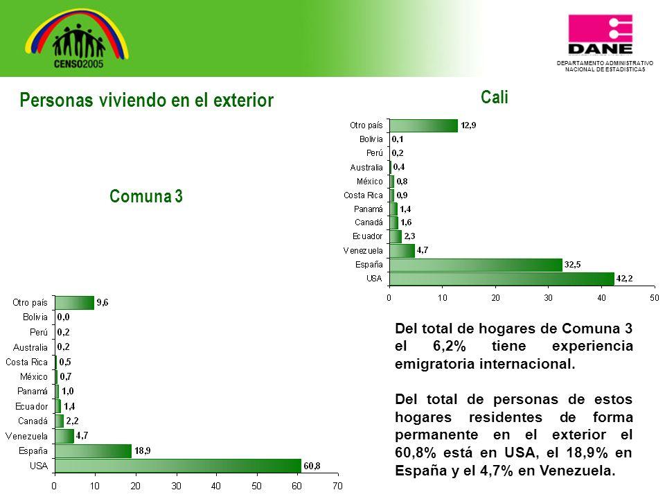 DEPARTAMENTO ADMINISTRATIVO NACIONAL DE ESTADISTICA5 Cali Del total de hogares de Comuna 3 el 6,2% tiene experiencia emigratoria internacional.