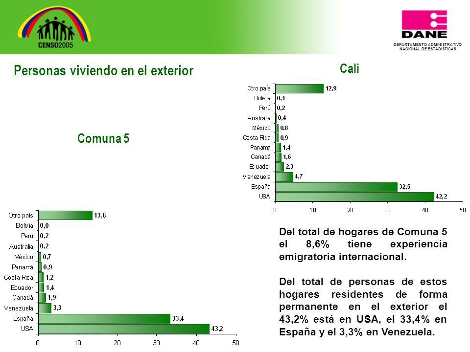 DEPARTAMENTO ADMINISTRATIVO NACIONAL DE ESTADISTICA5 Cali Del total de hogares de Comuna 5 el 8,6% tiene experiencia emigratoria internacional.