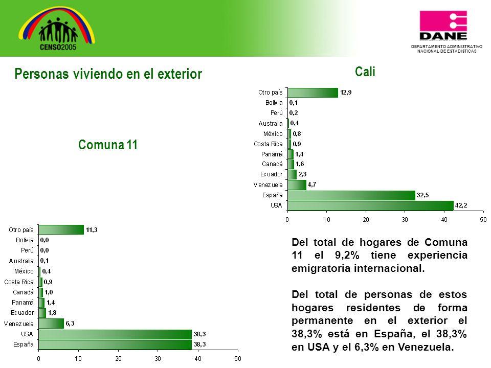 DEPARTAMENTO ADMINISTRATIVO NACIONAL DE ESTADISTICA5 Cali Del total de hogares de Comuna 11 el 9,2% tiene experiencia emigratoria internacional.