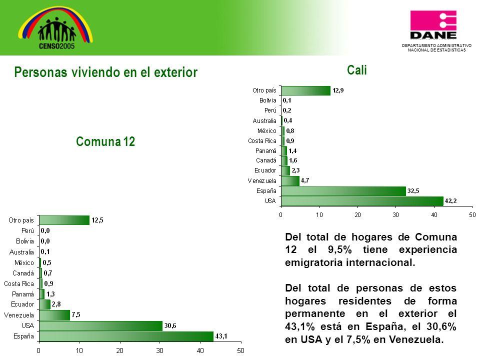 DEPARTAMENTO ADMINISTRATIVO NACIONAL DE ESTADISTICA5 Cali Del total de hogares de Comuna 12 el 9,5% tiene experiencia emigratoria internacional.