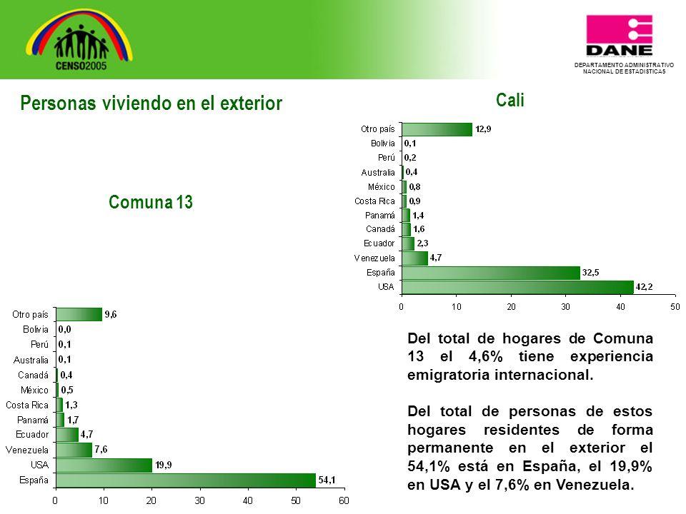 DEPARTAMENTO ADMINISTRATIVO NACIONAL DE ESTADISTICA5 Cali Del total de hogares de Comuna 13 el 4,6% tiene experiencia emigratoria internacional.
