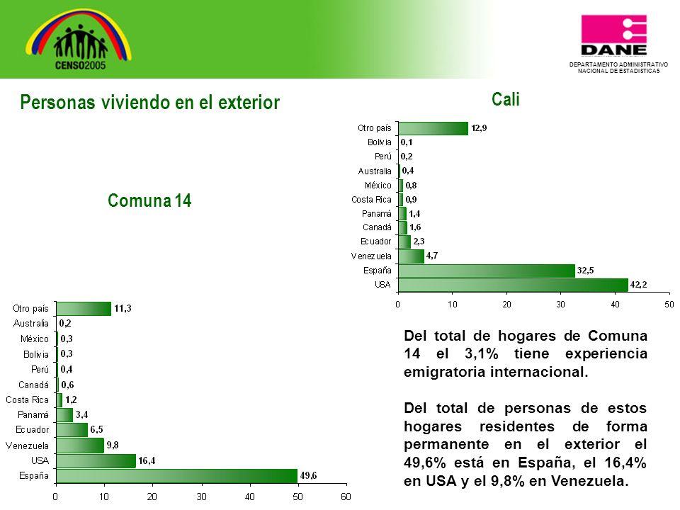 DEPARTAMENTO ADMINISTRATIVO NACIONAL DE ESTADISTICA5 Cali Del total de hogares de Comuna 14 el 3,1% tiene experiencia emigratoria internacional.