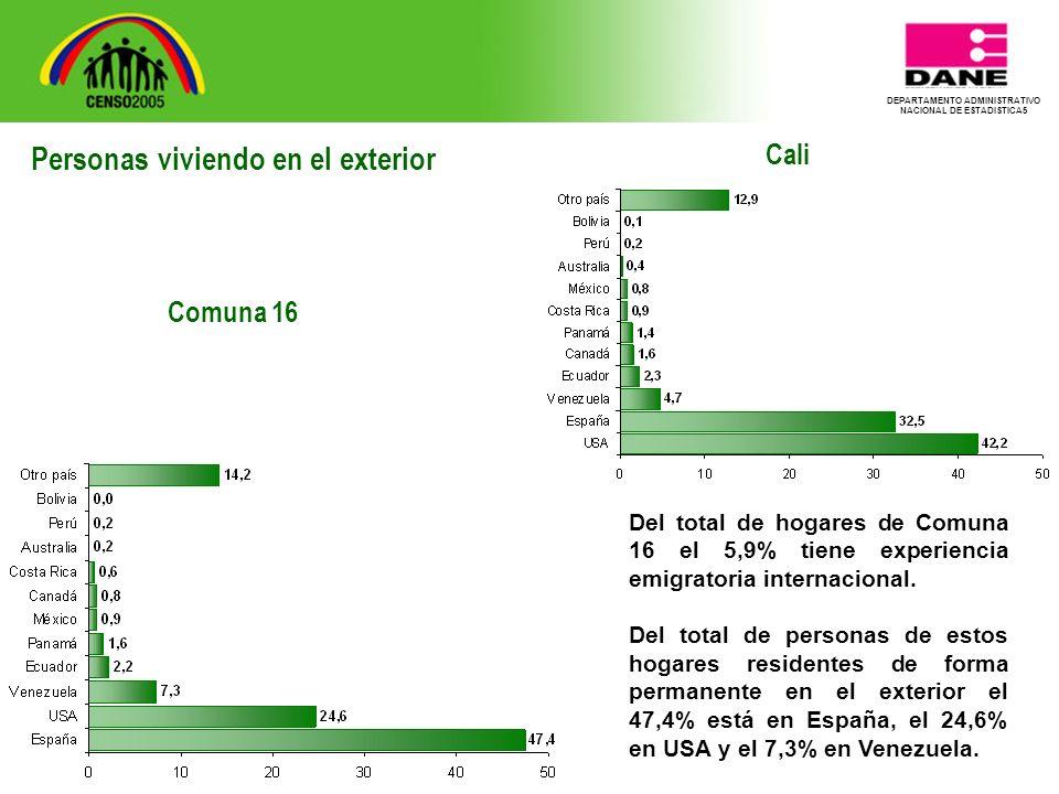 DEPARTAMENTO ADMINISTRATIVO NACIONAL DE ESTADISTICA5 Cali Del total de hogares de Comuna 16 el 5,9% tiene experiencia emigratoria internacional.