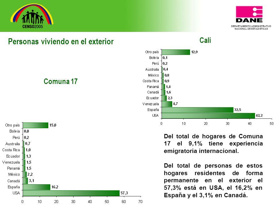 DEPARTAMENTO ADMINISTRATIVO NACIONAL DE ESTADISTICA5 Cali Del total de hogares de Comuna 17 el 9,1% tiene experiencia emigratoria internacional.