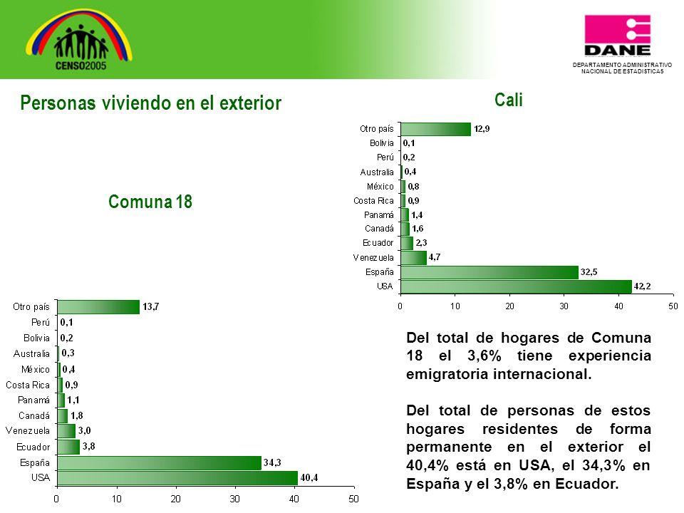 DEPARTAMENTO ADMINISTRATIVO NACIONAL DE ESTADISTICA5 Cali Del total de hogares de Comuna 18 el 3,6% tiene experiencia emigratoria internacional.