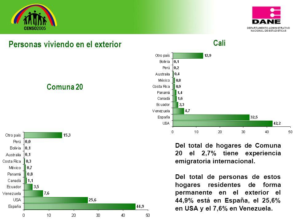 DEPARTAMENTO ADMINISTRATIVO NACIONAL DE ESTADISTICA5 Cali Del total de hogares de Comuna 20 el 2,7% tiene experiencia emigratoria internacional.