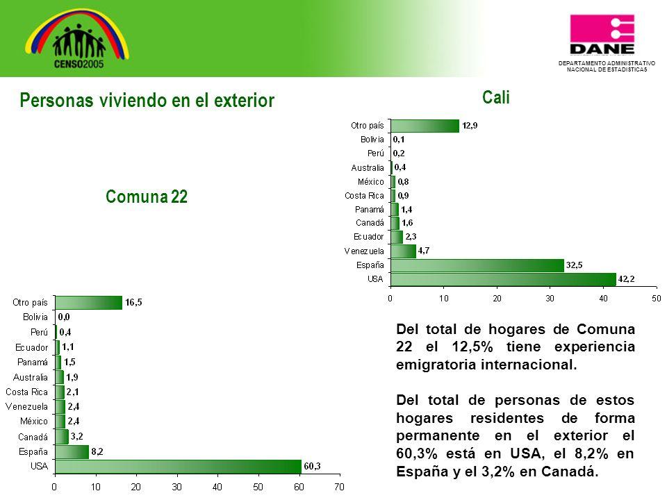 DEPARTAMENTO ADMINISTRATIVO NACIONAL DE ESTADISTICA5 Cali Del total de hogares de Comuna 22 el 12,5% tiene experiencia emigratoria internacional.