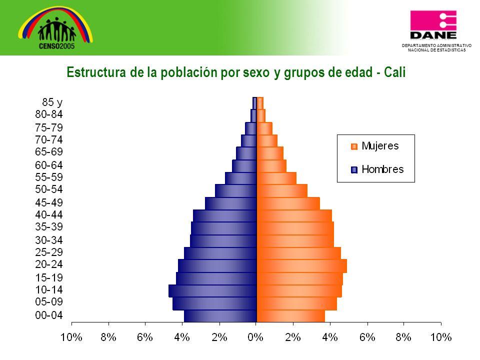 DEPARTAMENTO ADMINISTRATIVO NACIONAL DE ESTADISTICA5 Estructura de la población por sexo y grupos de edad - Cali