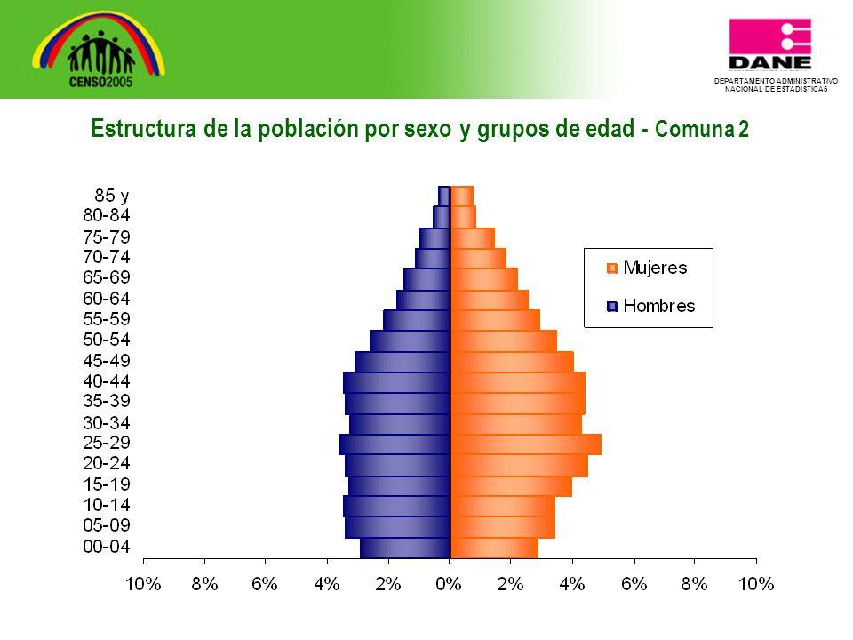 DEPARTAMENTO ADMINISTRATIVO NACIONAL DE ESTADISTICA5 Estructura de la población por sexo y grupos de edad - Comuna 2