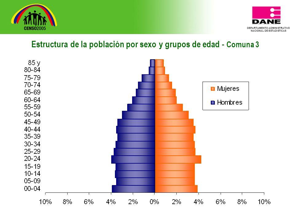 DEPARTAMENTO ADMINISTRATIVO NACIONAL DE ESTADISTICA5 Estructura de la población por sexo y grupos de edad - Comuna 3