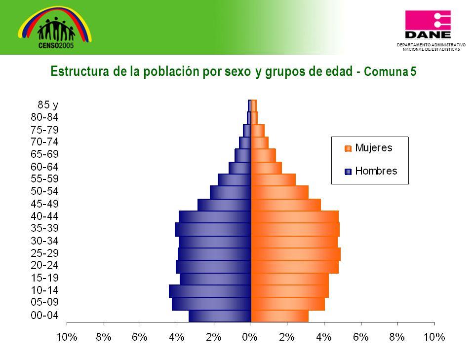 DEPARTAMENTO ADMINISTRATIVO NACIONAL DE ESTADISTICA5 Estructura de la población por sexo y grupos de edad - Comuna 5