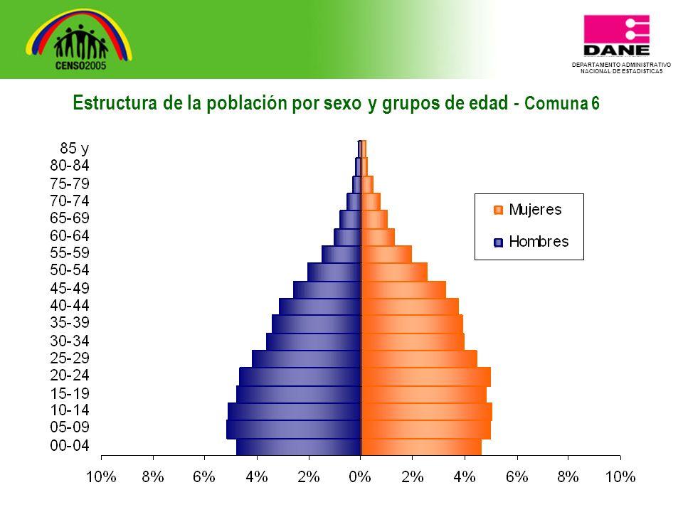 DEPARTAMENTO ADMINISTRATIVO NACIONAL DE ESTADISTICA5 Estructura de la población por sexo y grupos de edad - Comuna 6