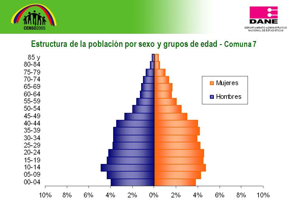 DEPARTAMENTO ADMINISTRATIVO NACIONAL DE ESTADISTICA5 Estructura de la población por sexo y grupos de edad - Comuna 7