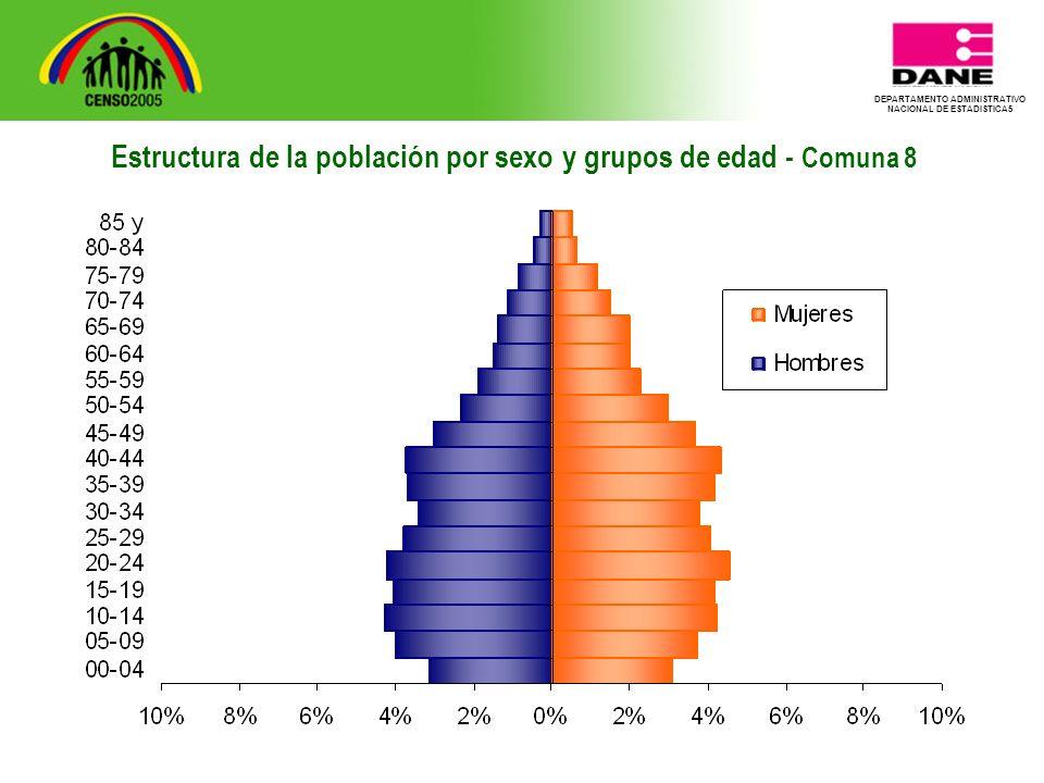 DEPARTAMENTO ADMINISTRATIVO NACIONAL DE ESTADISTICA5 Estructura de la población por sexo y grupos de edad - Comuna 8