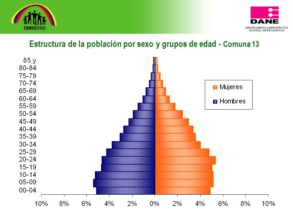 DEPARTAMENTO ADMINISTRATIVO NACIONAL DE ESTADISTICA5 Estructura de la población por sexo y grupos de edad - Comuna 13