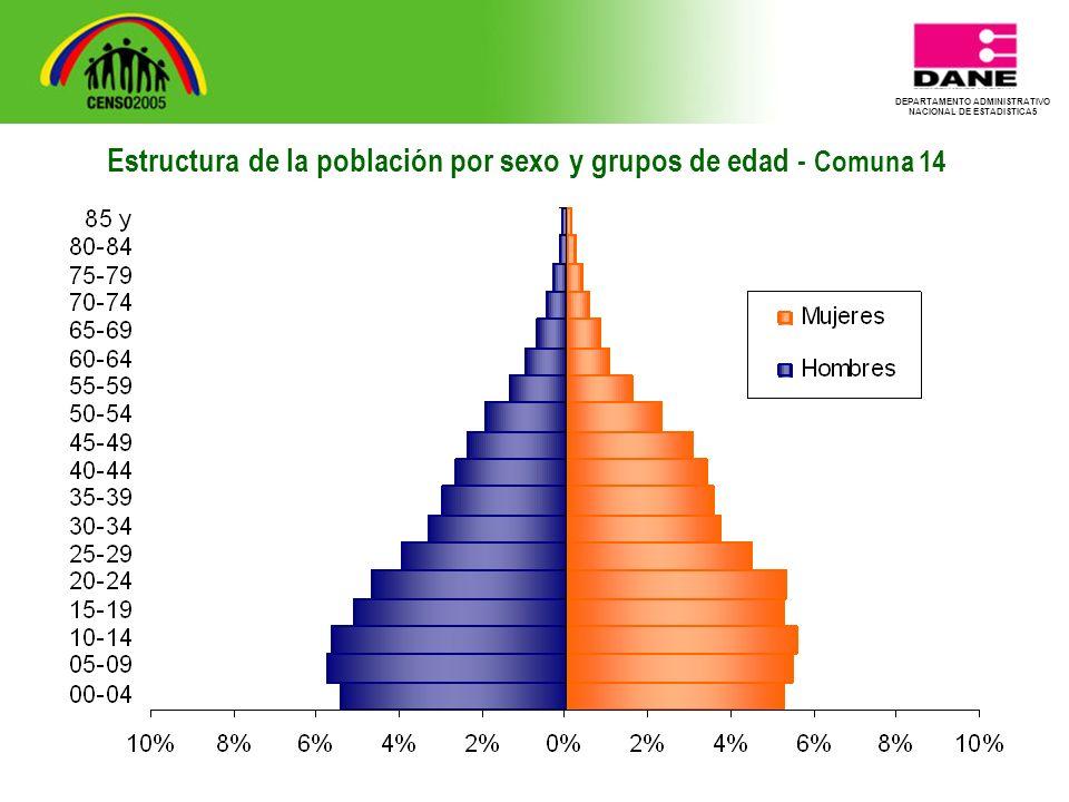 DEPARTAMENTO ADMINISTRATIVO NACIONAL DE ESTADISTICA5 Estructura de la población por sexo y grupos de edad - Comuna 14