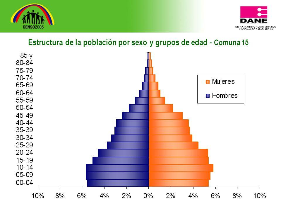 DEPARTAMENTO ADMINISTRATIVO NACIONAL DE ESTADISTICA5 Estructura de la población por sexo y grupos de edad - Comuna 15