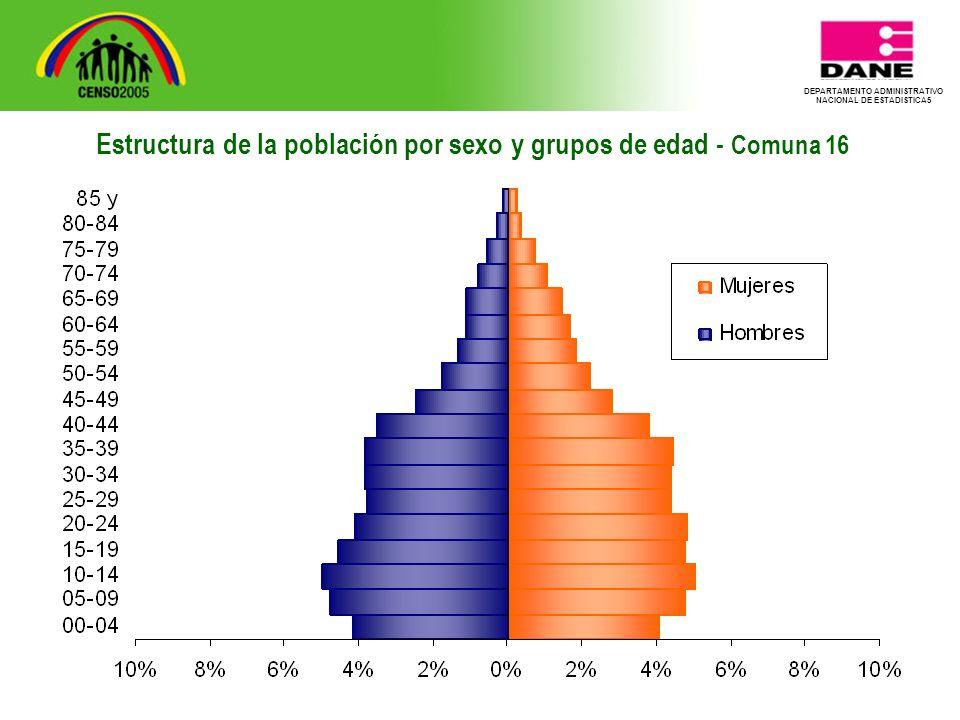 DEPARTAMENTO ADMINISTRATIVO NACIONAL DE ESTADISTICA5 Estructura de la población por sexo y grupos de edad - Comuna 16