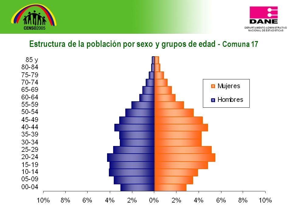 DEPARTAMENTO ADMINISTRATIVO NACIONAL DE ESTADISTICA5 Estructura de la población por sexo y grupos de edad - Comuna 17