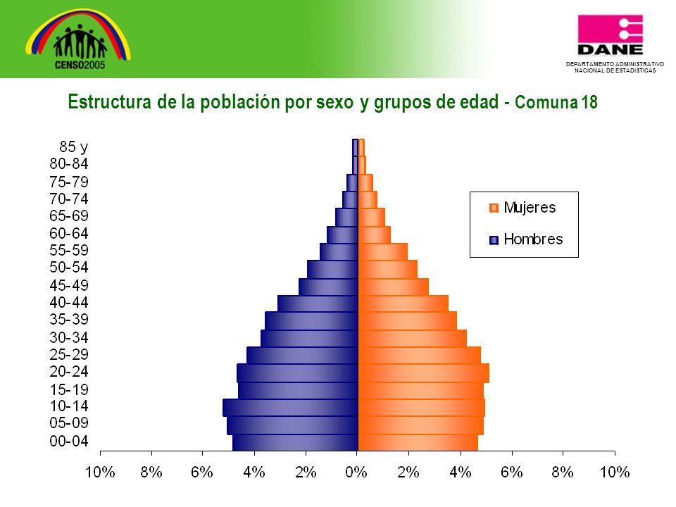DEPARTAMENTO ADMINISTRATIVO NACIONAL DE ESTADISTICA5 Estructura de la población por sexo y grupos de edad - Comuna 18
