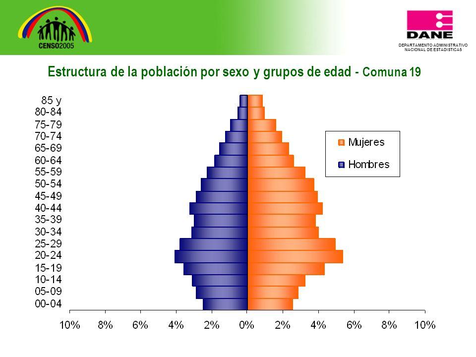 DEPARTAMENTO ADMINISTRATIVO NACIONAL DE ESTADISTICA5 Estructura de la población por sexo y grupos de edad - Comuna 19